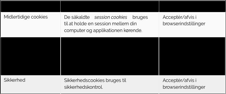 Aspire - noedvendige cookies
